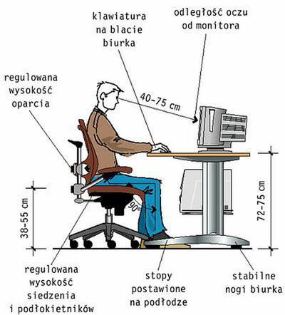 Praca Przy Komputerze Jaka Powinna Być Wysokość Biurka W