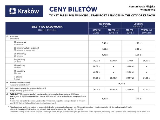 6927799cd03d3c Kraków: Wielkie podwyżki cen biletów wchodzą w życie [SZCZEGÓŁY ...