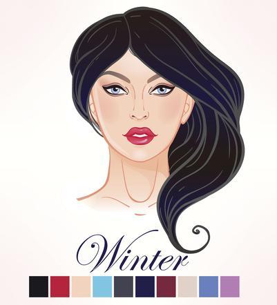Typy Urody Wiosna Lato Jesień Zima Sprawdź Którym Jesteś