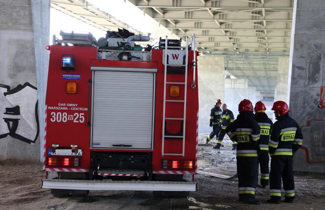 Straż Pożarna Zarobki