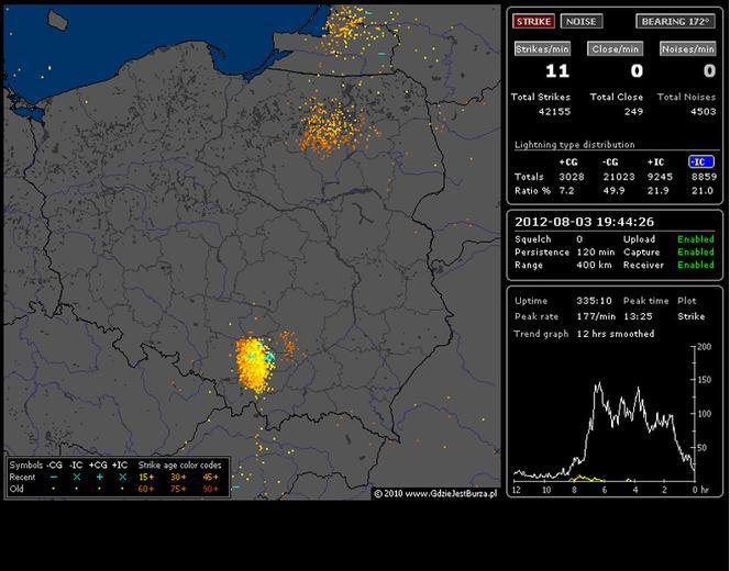 Burze W Polsce 03 08 2012 Na Zywo Gdzie Jest Burza Mapa