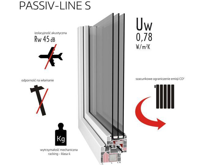 Jakie Okna Do Domu W Hałaśliwej Okolicy Dźwiękoszczelność Okien Ważny Parametr Murator Pl