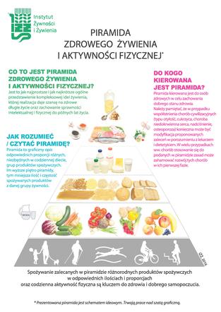 Nowa Piramida Zdrowego Zywienia Wiecej Warzyw Poradnikzdrowie Pl
