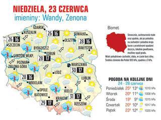 Prognoza Pogody Na Niedzielę 23 Czerwca 2013 Warszawa 30 Poznań