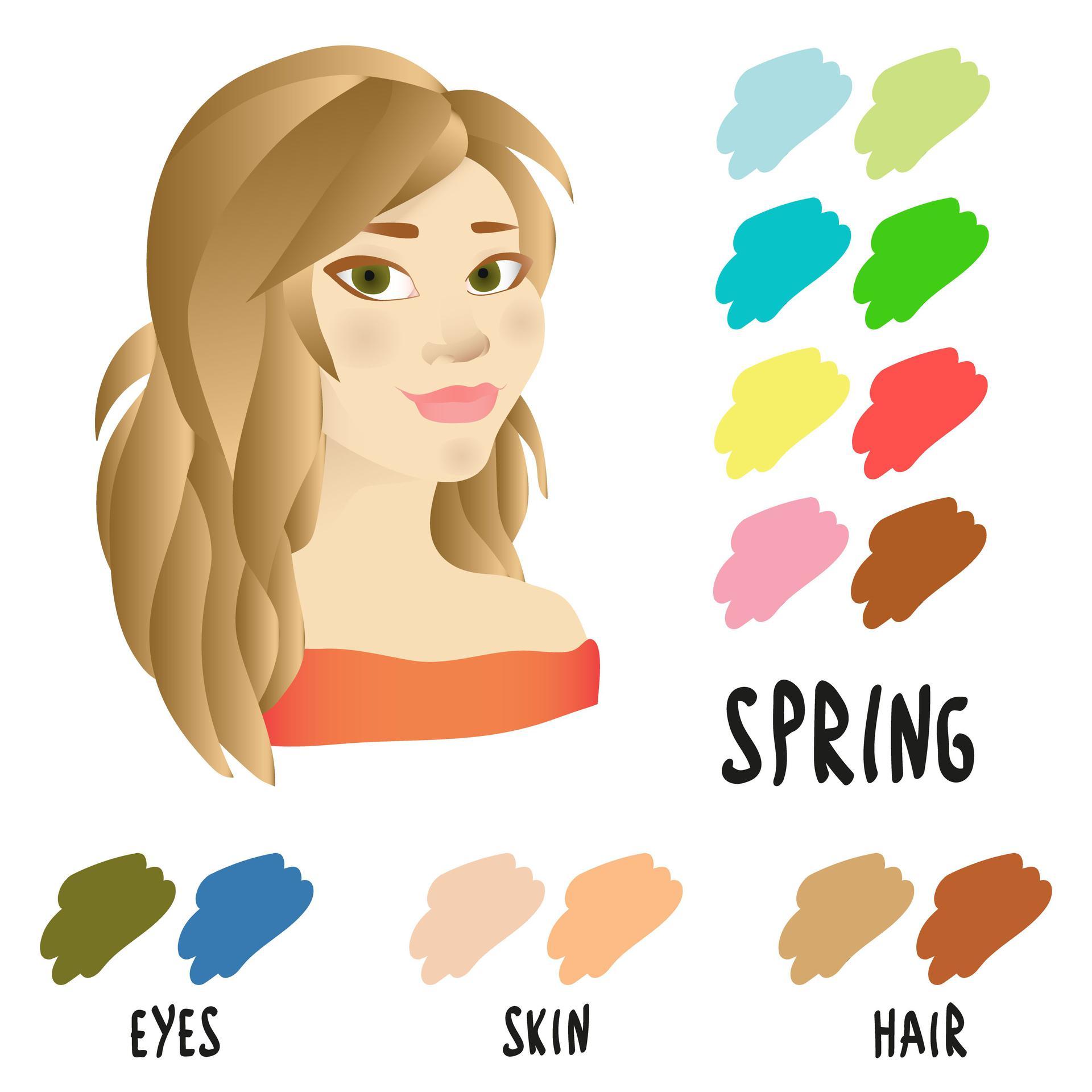 Typ Urody Wiosna Makijaż I Kolory Ubrań Dla Pani Wiosny