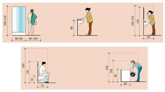 łazienka Na Poddaszu Projekty łazienek I Praktyczne Porady