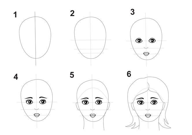 jak narysować portret