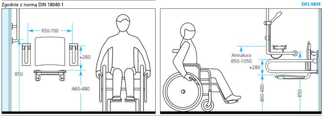 łazienka Dla Niepełnosprawnych Zasady Projektowania